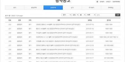"""""""이봐, 해보기나했어?"""" 총각 간사의 국민임대아파트 입성기"""